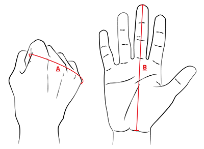 Hand Measuring Size Guide